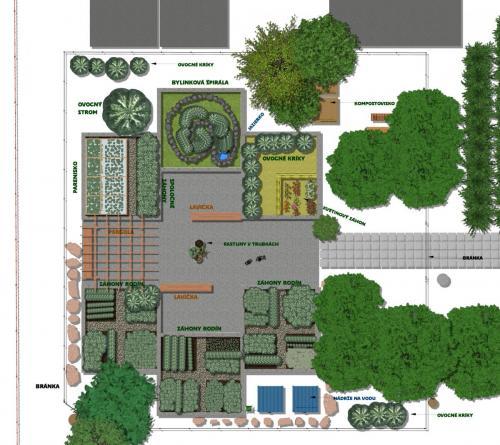 Plán komunitnej záhrady